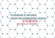 Экосистема инновационного бизнеса