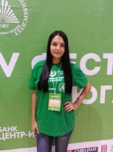Маргарита Рафаеловна Каграманян