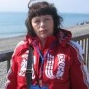 Кугультинова Ольга Ивановна