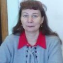 Земш Марина Борисовна