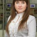 Кобзарева Мария Сергеевна